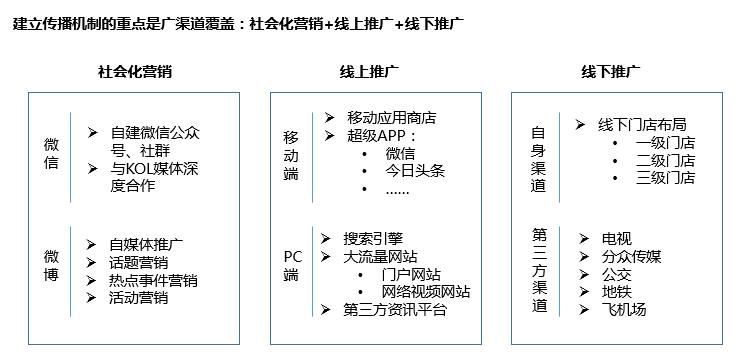 产品经理学习.png